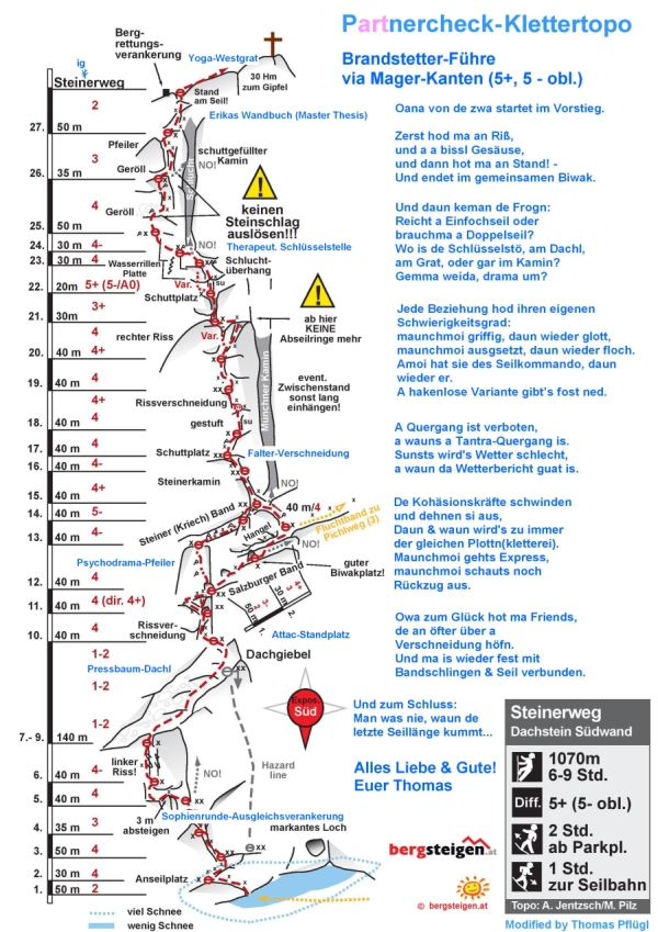 Partnercheck-Klettertopo Steinerweg Dachstein - (c) Original-Topo: www.bergsteigen.com
