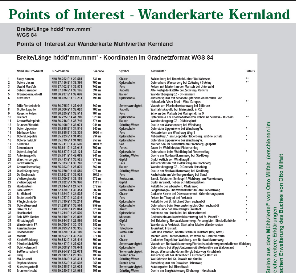 Prospekt - Points of Interest - Wanderkarte Mühlviertler Kernland